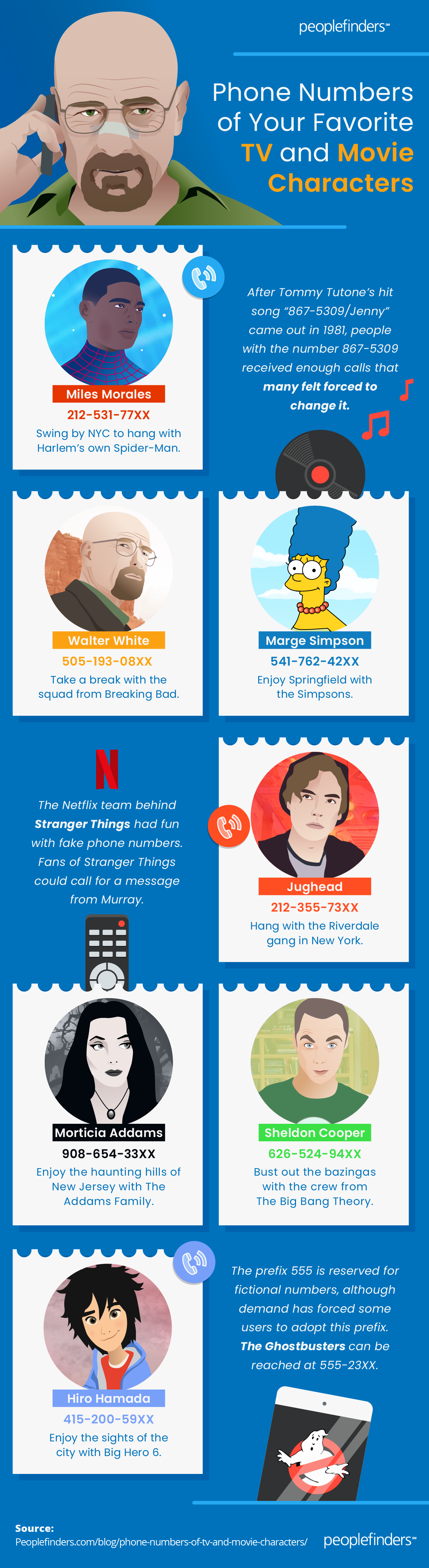 Phone Numbers of Your Favorite TV and Movie Characters